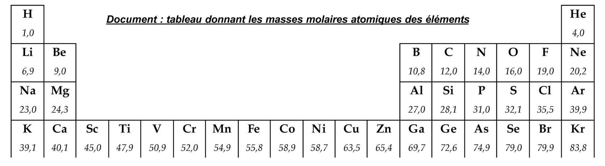 masse du carbone